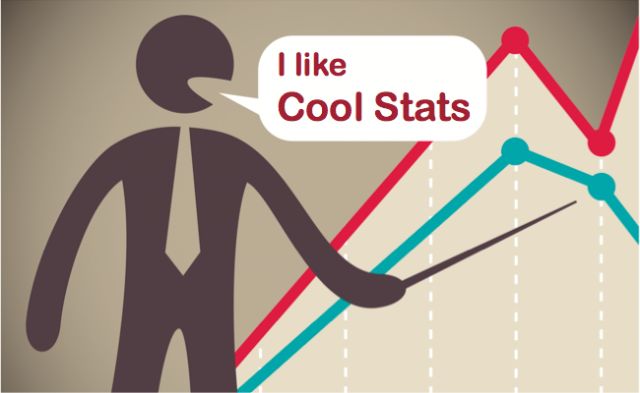 Cool Tabs: I like Cool Stats