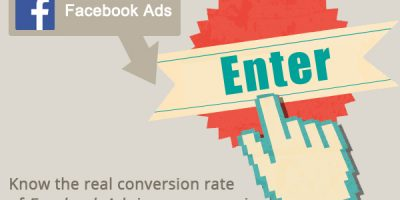 Know the real conversion rate of Facebook Ads in your campaign
