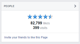 Rating for fan pages of bars and restaurants