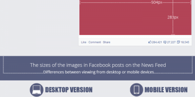 Infography: Images sizes - Facebook