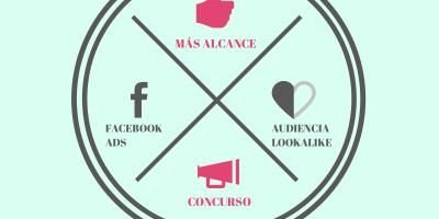 Cómo publicitar tus promociones: Facebook Ads y Audiencia Lookalike