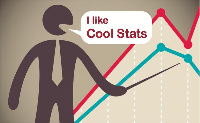 cooltabs_statistics
