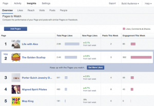 Nuevas Insights con datos de las fan pages de la competencia