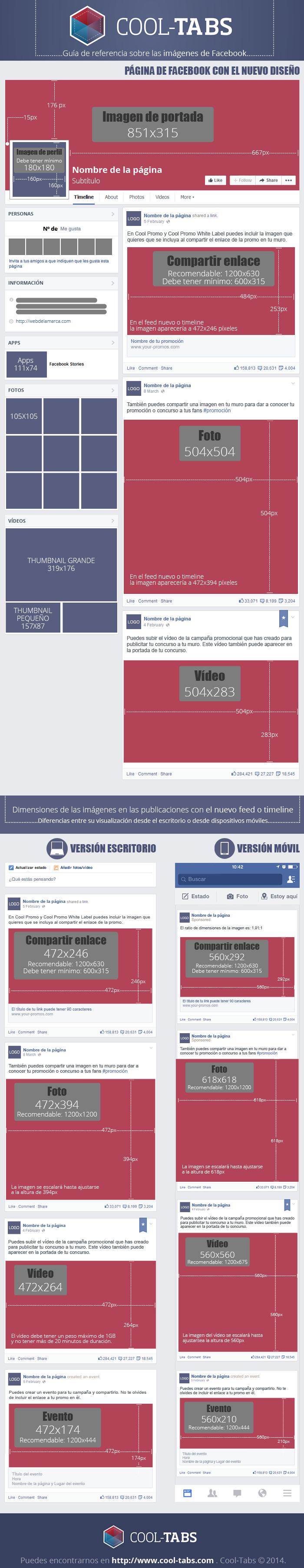 Guía de referencia de las imágenes en Facebook
