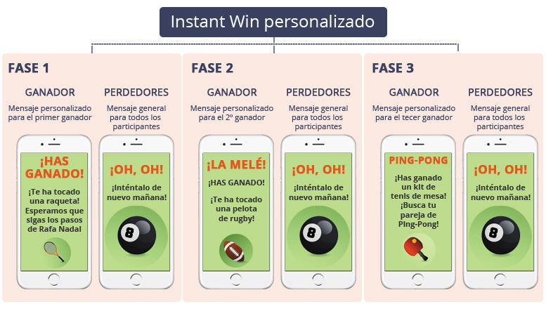 Instant Win personalizado