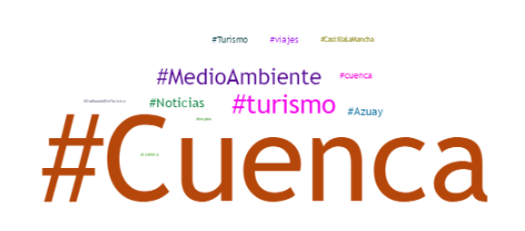 Estadísticas de Twitter sobre Turismo de Cuenca
