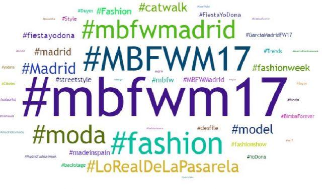 Hashtags Twitter mbfwm