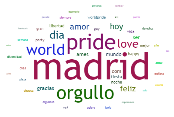 Análisis de hashtag Instagram: World Pride Madrid