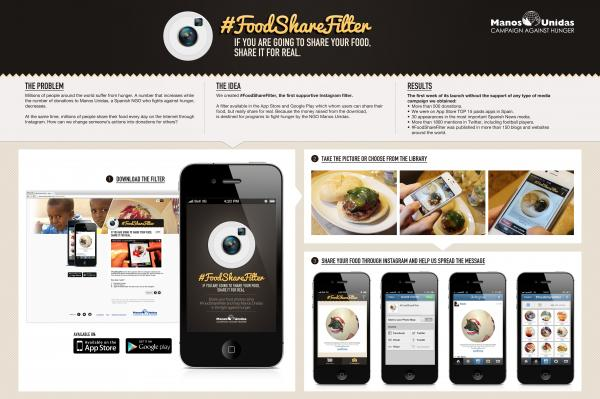 marketing-social-foodshare