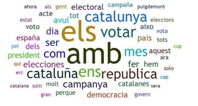 palabras elecciones catalanas