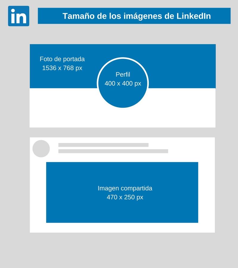 Tamaño-de-los-imágenes-de-LinkedIn