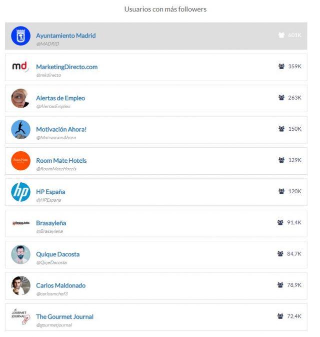 HIP: usuarios influyentes