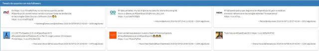 OpenExpo18: usuarios con más followers