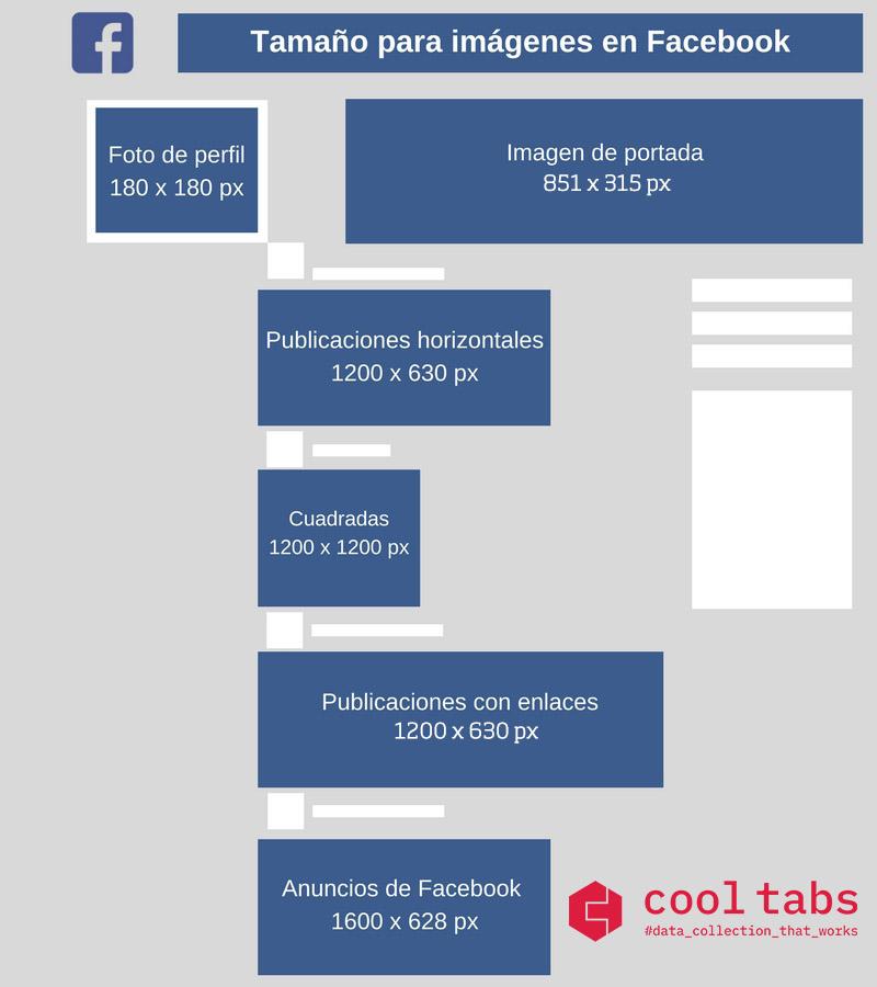 redes-sociales-2019-facebook