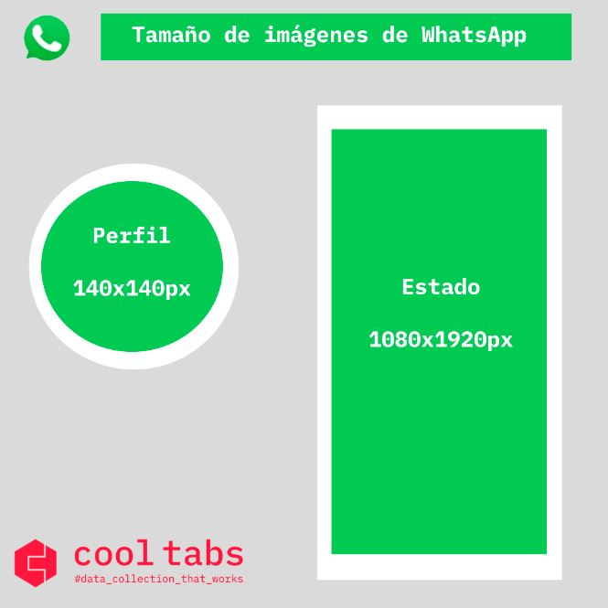 redes-sociales-2019-whatsApp