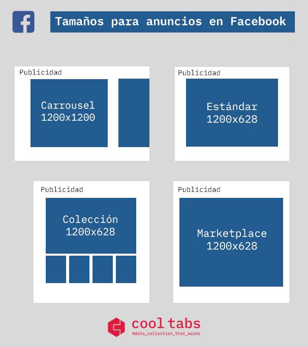 redes-sociales-2019-anuncio-fb1