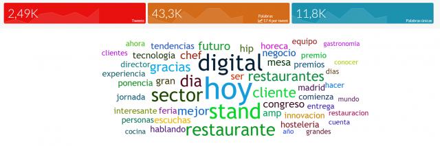 #HIP2019: palabras