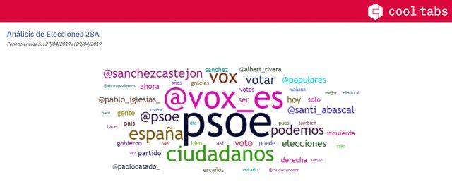 Elecciones 2019 palabras finde