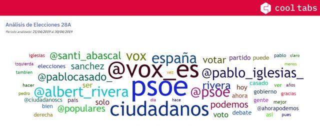 Elecciones 2019 palabras