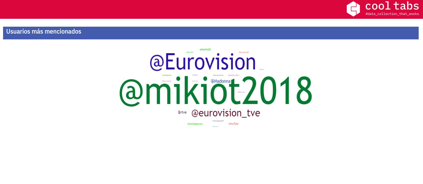 Eurovisión 2019: menciones