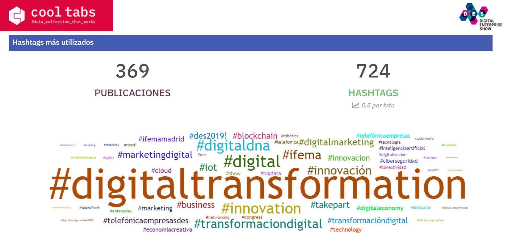 des-2019-hashtags-instagram