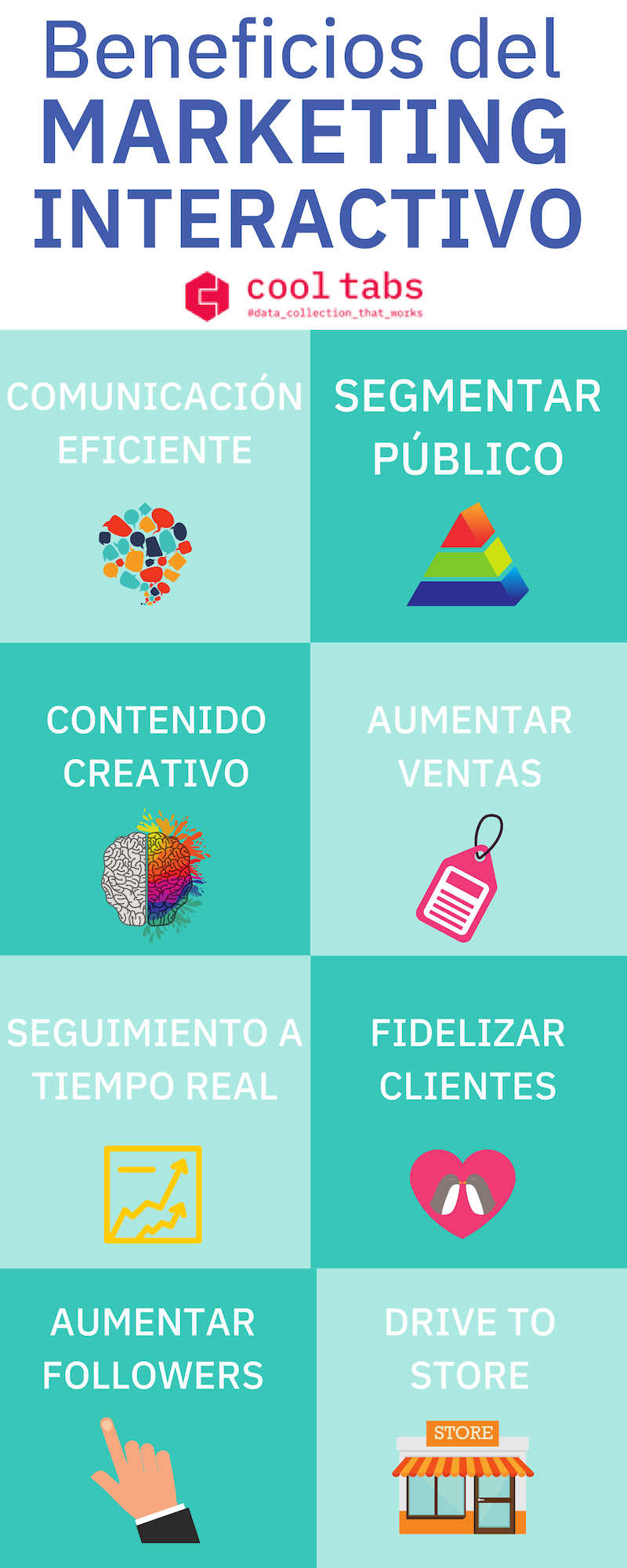 beneficios del marketing interactivo