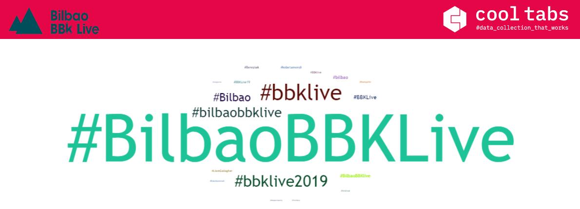 festivales de música: Bilbao BKK Live