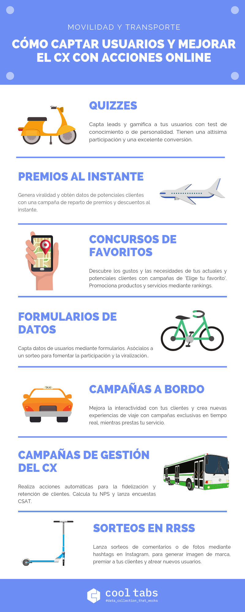 movilidad y transporte: acciones de marketing digital