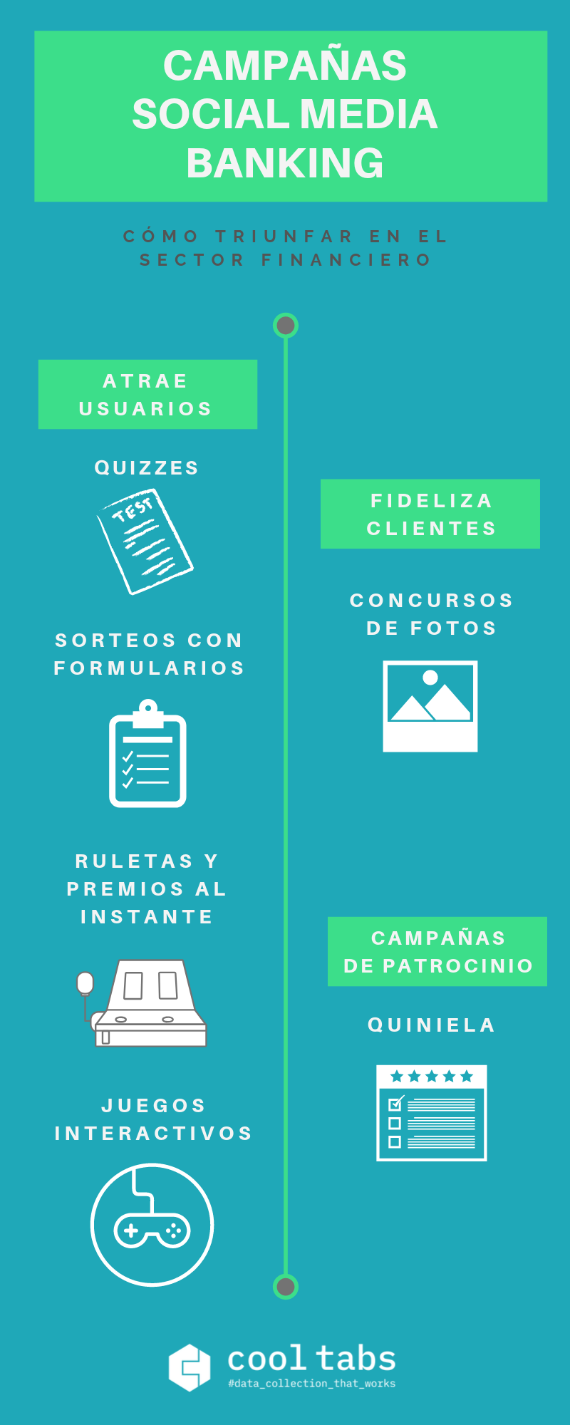 Social Media Marketing: campañas marketing online