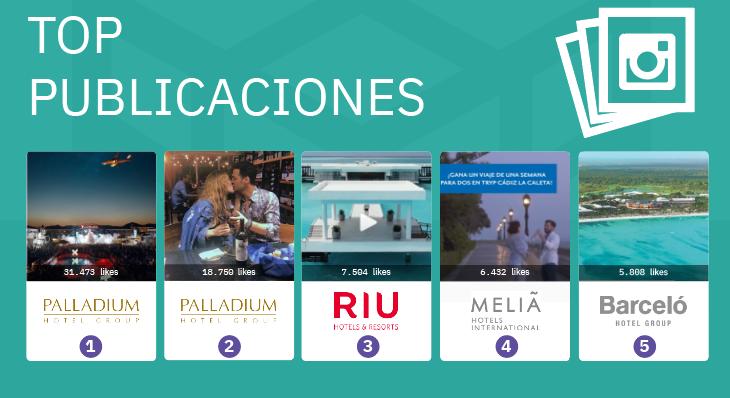 cadenas hoteleras españolas